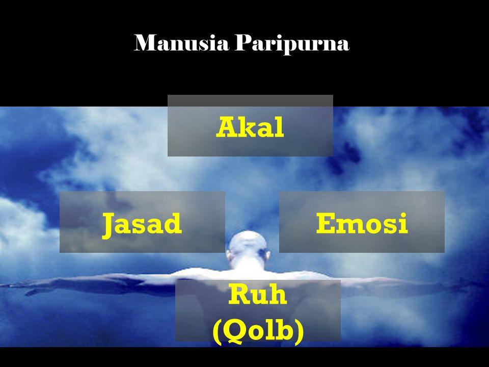 Manusia Paripurna Akal JasadEmosi Ruh (Qolb)