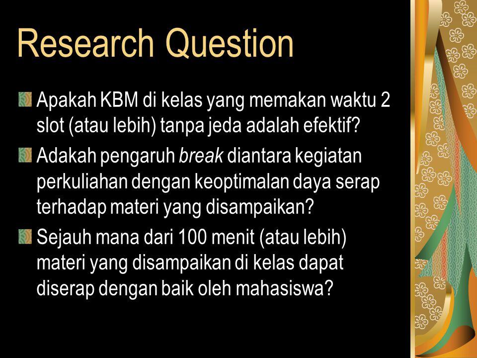 Research Question Apakah KBM di kelas yang memakan waktu 2 slot (atau lebih) tanpa jeda adalah efektif.