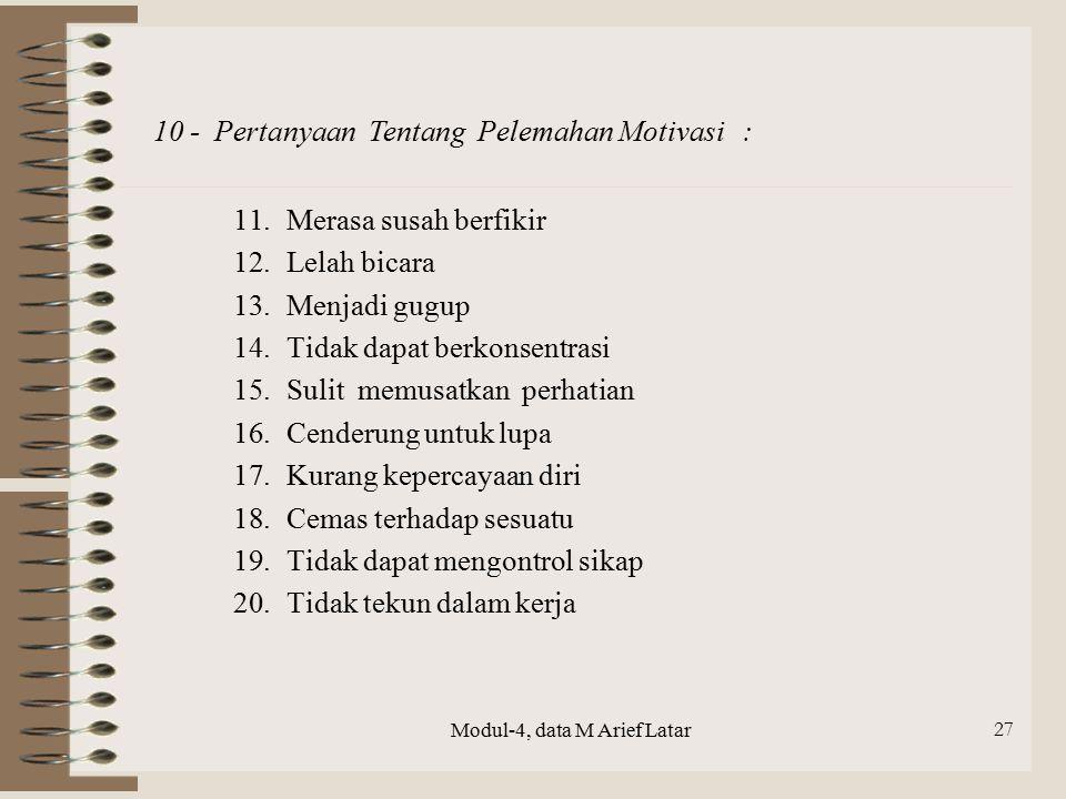Modul-4, data M Arief Latar 27 11.Merasa susah berfikir 12.Lelah bicara 13.Menjadi gugup 14.Tidak dapat berkonsentrasi 15.Sulit memusatkan perhatian 1