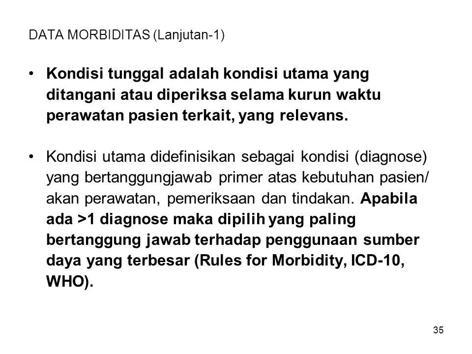 35 DATA MORBIDITAS (Lanjutan-1) Kondisi tunggal adalah kondisi utama yang ditangani atau diperiksa selama kurun waktu perawatan pasien terkait, yang r