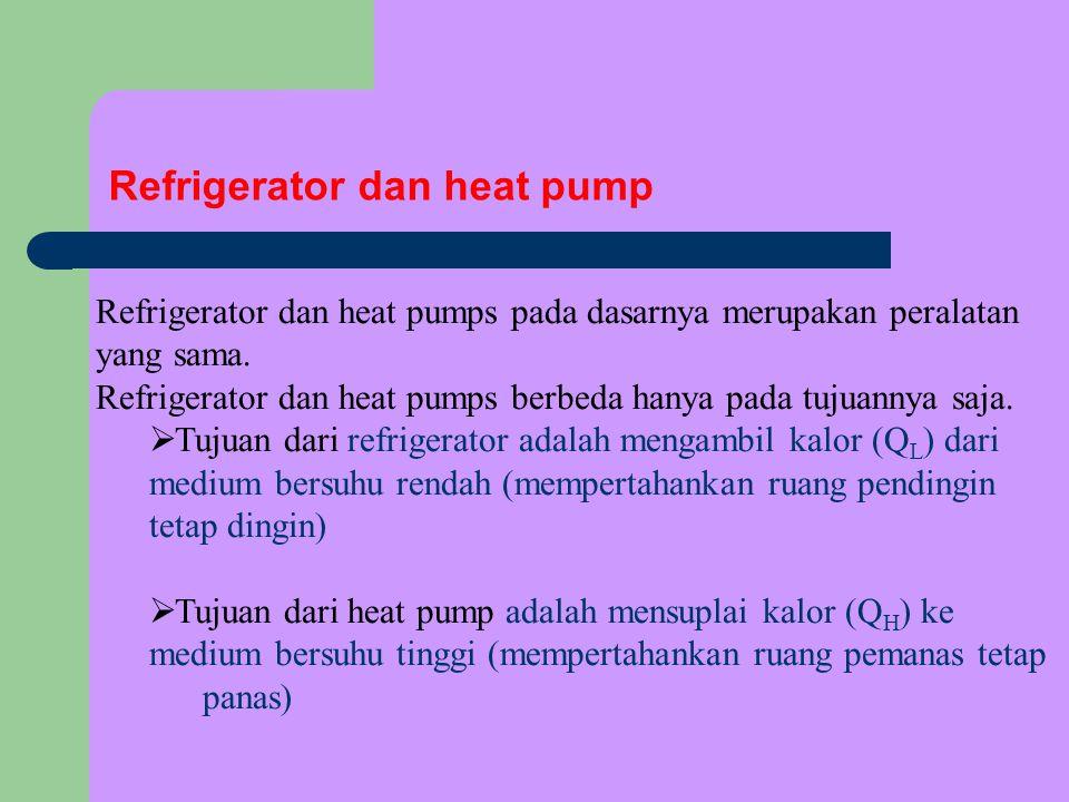 Refrigerator dan heat pump Refrigerator dan heat pumps pada dasarnya merupakan peralatan yang sama. Refrigerator dan heat pumps berbeda hanya pada tuj
