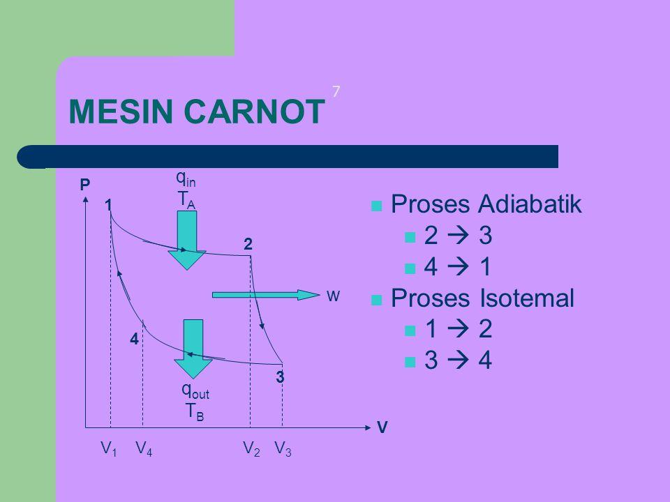 MESIN CARNOT 7 q in T A q out T B V1V1 V4V4 V2V2 V3V3 1 4 2 3 P V w Proses Adiabatik 2  3 4  1 Proses Isotemal 1  2 3  4