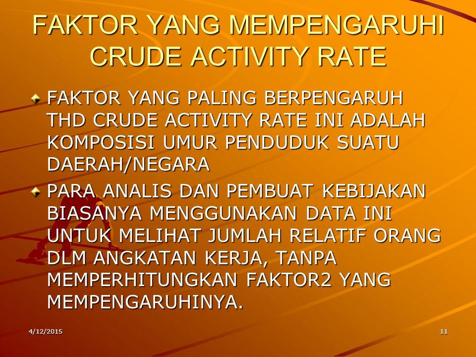 4/12/201511 FAKTOR YANG MEMPENGARUHI CRUDE ACTIVITY RATE FAKTOR YANG PALING BERPENGARUH THD CRUDE ACTIVITY RATE INI ADALAH KOMPOSISI UMUR PENDUDUK SUA