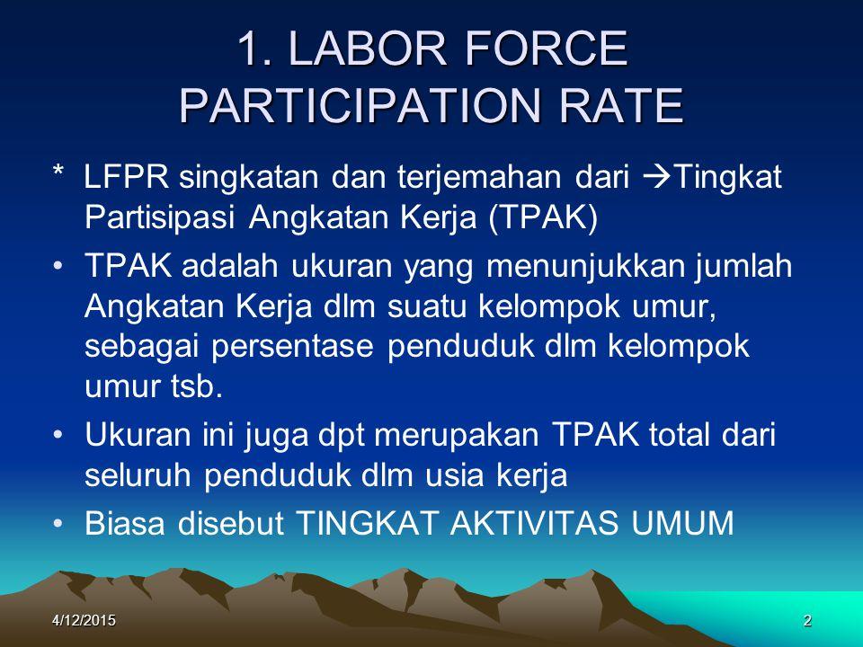 4/12/20152 1. LABOR FORCE PARTICIPATION RATE * LFPR singkatan dan terjemahan dari  Tingkat Partisipasi Angkatan Kerja (TPAK) TPAK adalah ukuran yang