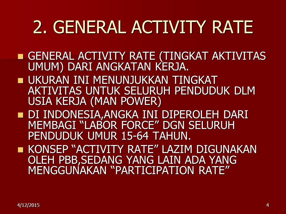 4/12/20154 2. GENERAL ACTIVITY RATE GENERAL ACTIVITY RATE (TINGKAT AKTIVITAS UMUM) DARI ANGKATAN KERJA. GENERAL ACTIVITY RATE (TINGKAT AKTIVITAS UMUM)