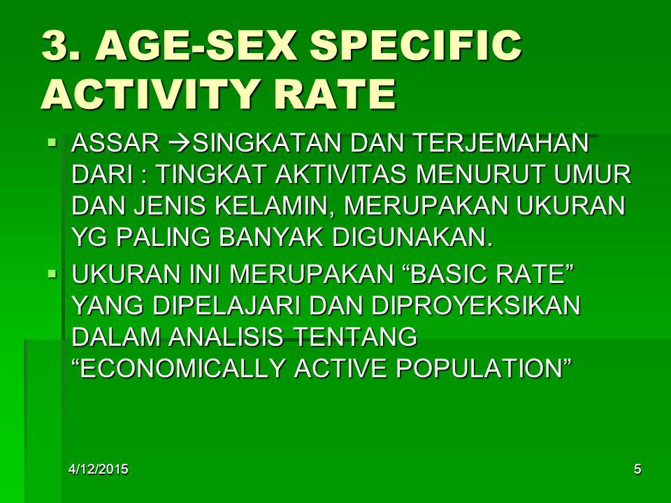 4/12/20155 3. AGE-SEX SPECIFIC ACTIVITY RATE  ASSAR  SINGKATAN DAN TERJEMAHAN DARI : TINGKAT AKTIVITAS MENURUT UMUR DAN JENIS KELAMIN, MERUPAKAN UKU