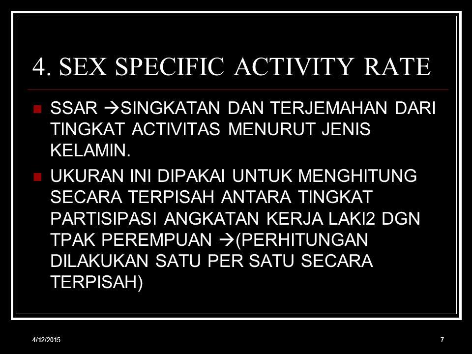 4/12/20157 4. SEX SPECIFIC ACTIVITY RATE SSAR  SINGKATAN DAN TERJEMAHAN DARI TINGKAT ACTIVITAS MENURUT JENIS KELAMIN. UKURAN INI DIPAKAI UNTUK MENGHI