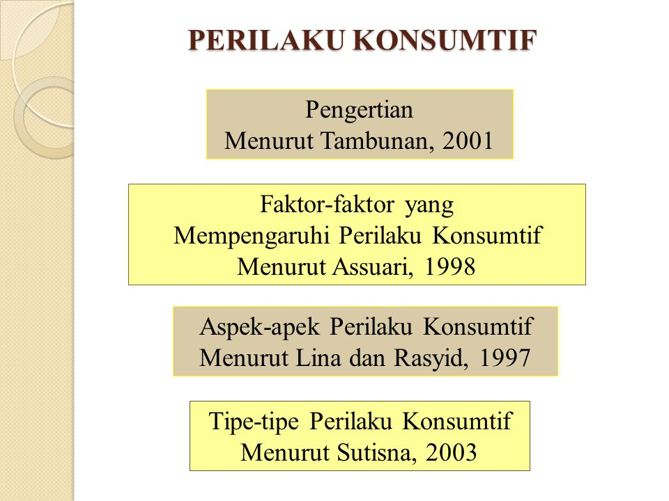 PERSEPSI Faktor-faktor yang Mempengaruhi Persepsi Menurut Irwanto, 2002 Pengertian Menurut Rakhmat, 2002 Komponen-komponen Persepsi Menurut Fisher (da