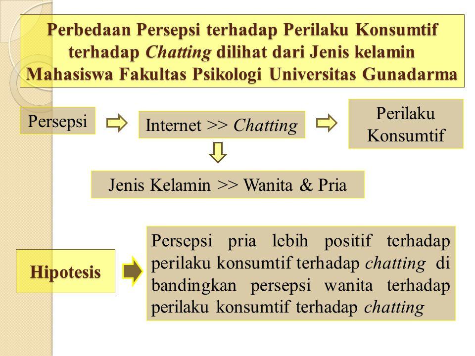 Pengertian Menurut Tambunan, 2001 Faktor-faktor yang Mempengaruhi Perilaku Konsumtif Menurut Assuari, 1998 Aspek-apek Perilaku Konsumtif Menurut Lina