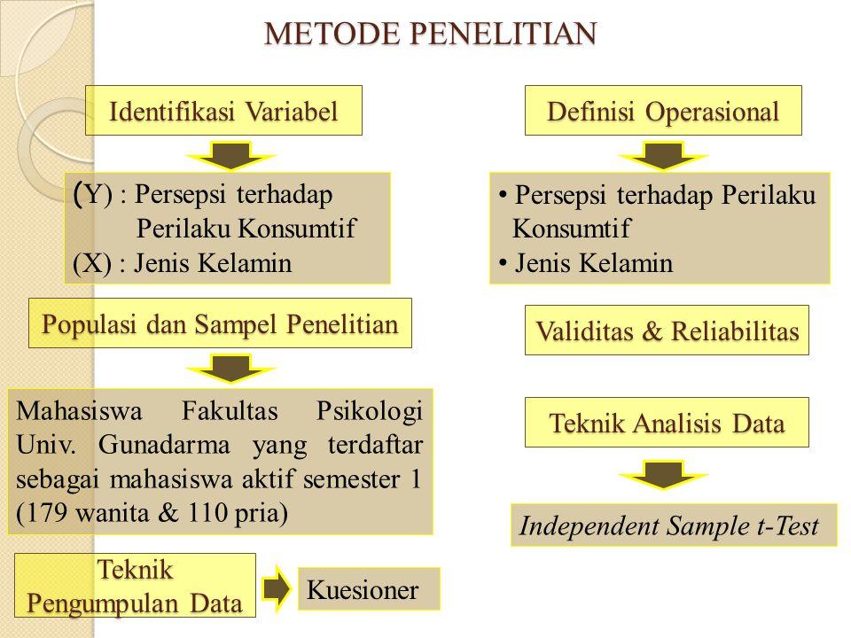 Perbedaan Persepsi terhadap Perilaku Konsumtif terhadap Chatting dilihat dari Jenis kelamin Mahasiswa Fakultas Psikologi Universitas Gunadarma Perseps