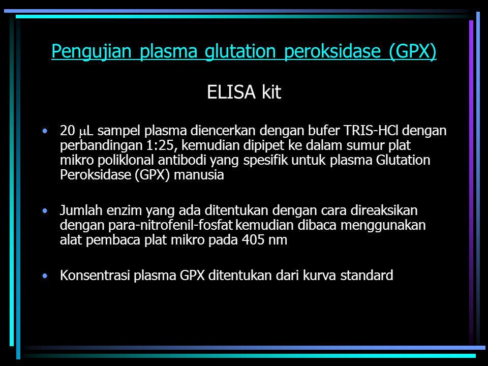 Pengujian plasma glutation peroksidase (GPX) ELISA kit 20  L sampel plasma diencerkan dengan bufer TRIS-HCl dengan perbandingan 1:25, kemudian dipipet ke dalam sumur plat mikro poliklonal antibodi yang spesifik untuk plasma Glutation Peroksidase (GPX) manusia Jumlah enzim yang ada ditentukan dengan cara direaksikan dengan para-nitrofenil-fosfat kemudian dibaca menggunakan alat pembaca plat mikro pada 405 nm Konsentrasi plasma GPX ditentukan dari kurva standard