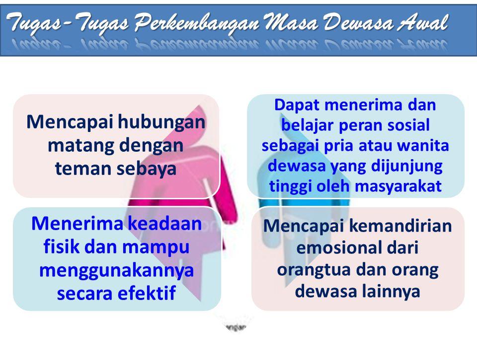 Mencapai hubungan matang dengan teman sebaya Dapat menerima dan belajar peran sosial sebagai pria atau wanita dewasa yang dijunjung tinggi oleh masyar