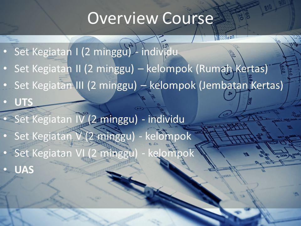 Overview Course Set Kegiatan I (2 minggu) - individu Set Kegiatan II (2 minggu) – kelompok (Rumah Kertas) Set Kegiatan III (2 minggu) – kelompok (Jemb