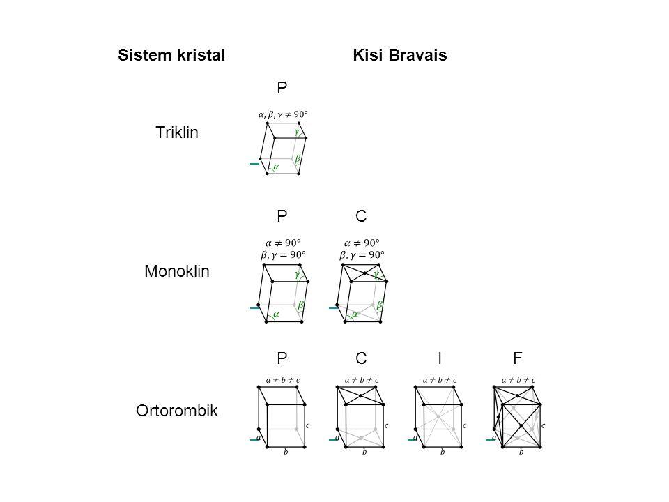 Sistem kristalKisi Bravais Triklin P Monoklin PC Ortorombik PCIF