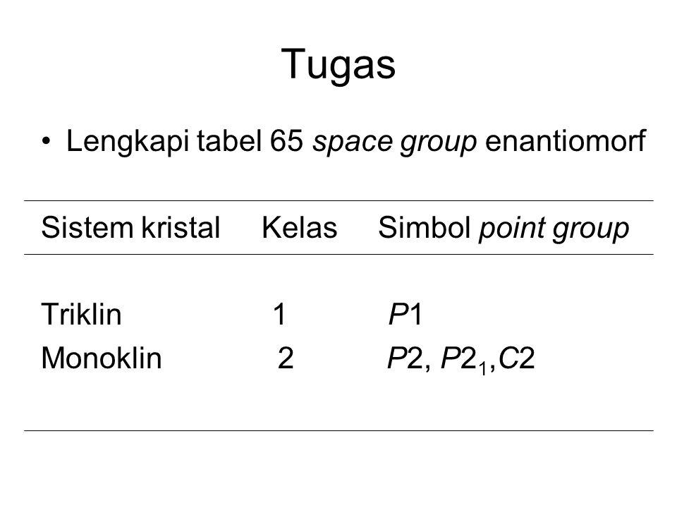 Tugas Lengkapi tabel 65 space group enantiomorf Sistem kristal Kelas Simbol point group Triklin 1 P1 Monoklin 2 P2, P2 1,C2