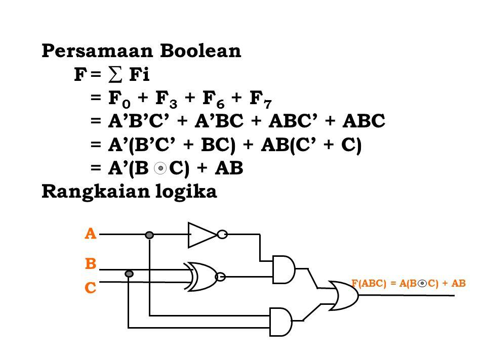 Persamaan Boolean F=  Fi = F 0 + F 3 + F 6 + F 7 = A'B'C' + A'BC + ABC' + ABC = A'(B'C' + BC) + AB(C' + C) = A'(B C) + AB Rangkaian logika F(ABC) = A(B C) + AB A B C