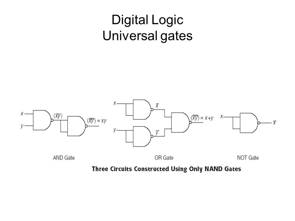 Digital Logic Multiple Input gates