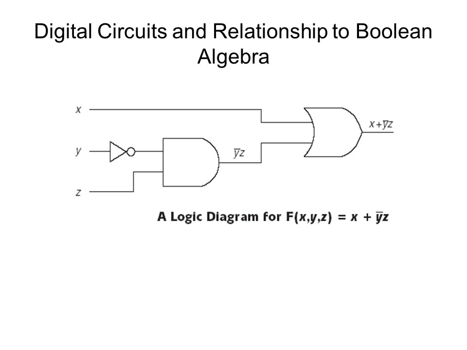 Digital Circuits and Relationship to Boolean Algebra