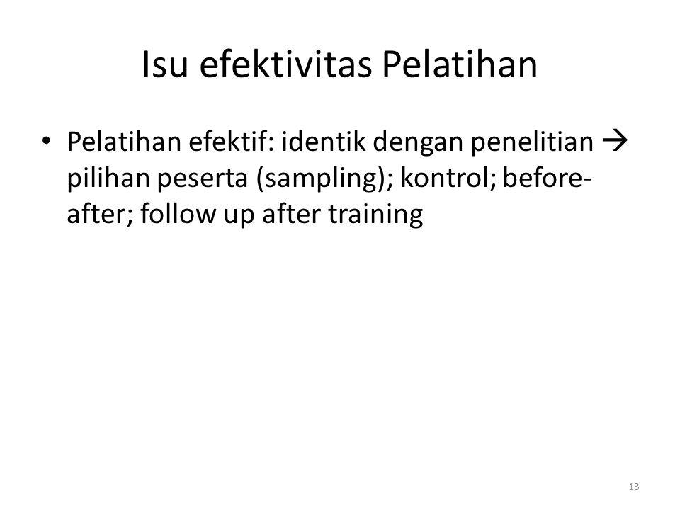 Isu efektivitas Pelatihan Pelatihan efektif: identik dengan penelitian  pilihan peserta (sampling); kontrol; before- after; follow up after training 13