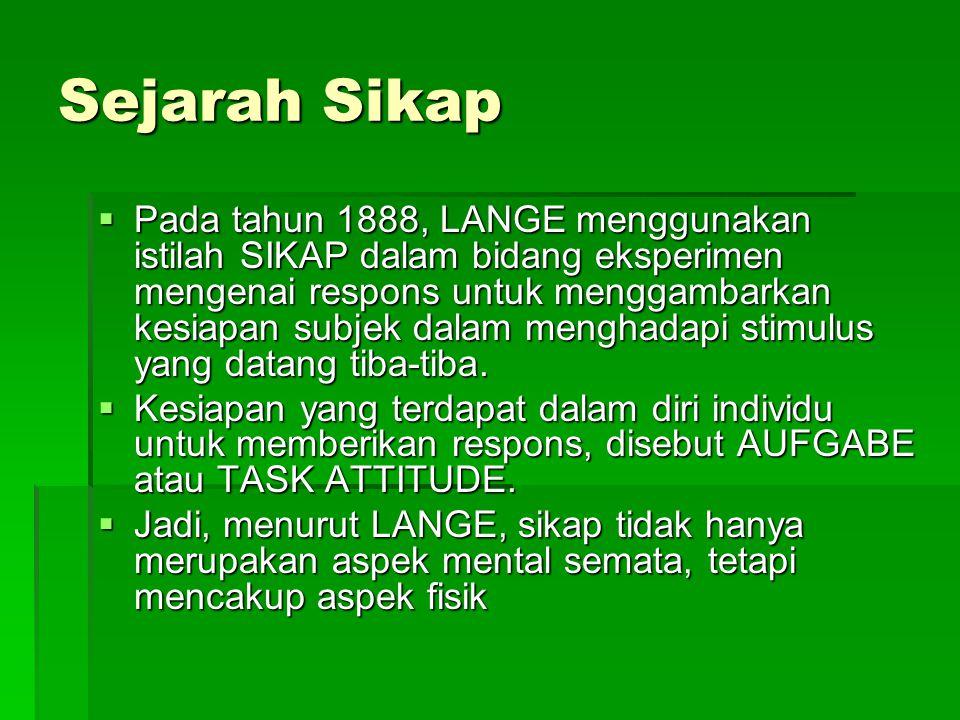 Pembentukan SIKAP Operant/Instrumental Conditioning