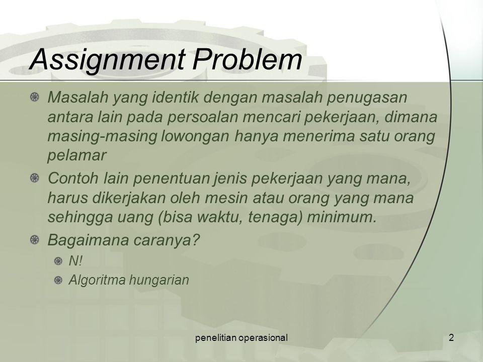 Assignment Problem Masalah yang identik dengan masalah penugasan antara lain pada persoalan mencari pekerjaan, dimana masing-masing lowongan hanya men