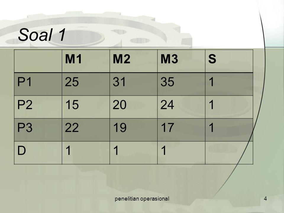 Soal 1 M1M2M3S P12531351 P21520241 P32219171 D111 penelitian operasional4