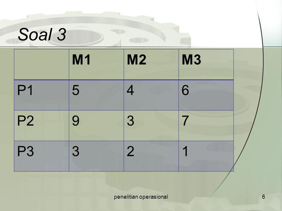 Soal 3 M1M2M3 P1546 P2937 P3321 penelitian operasional6