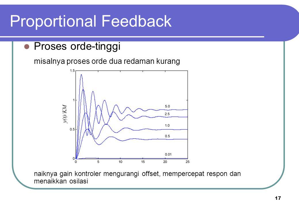 17 Proportional Feedback Proses orde-tinggi misalnya proses orde dua redaman kurang naiknya gain kontroler mengurangi offset, mempercepat respon dan m