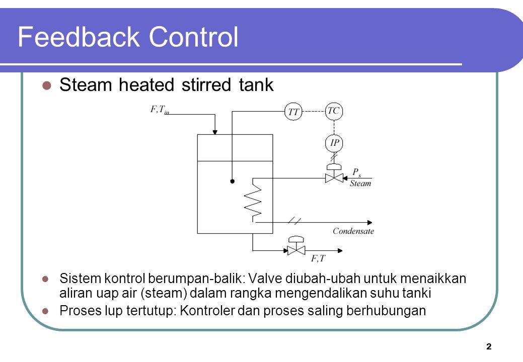2 Feedback Control Steam heated stirred tank Sistem kontrol berumpan-balik: Valve diubah-ubah untuk menaikkan aliran uap air (steam) dalam rangka meng