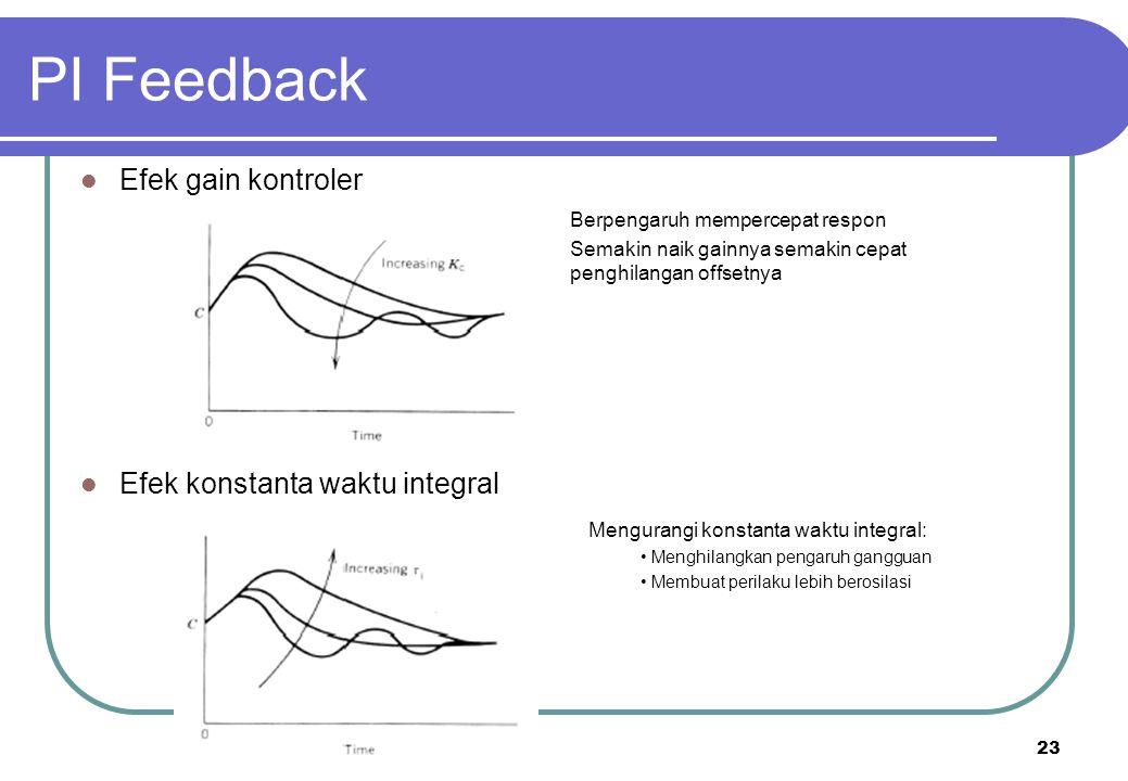 23 PI Feedback Efek gain kontroler Efek konstanta waktu integral Berpengaruh mempercepat respon Semakin naik gainnya semakin cepat penghilangan offset