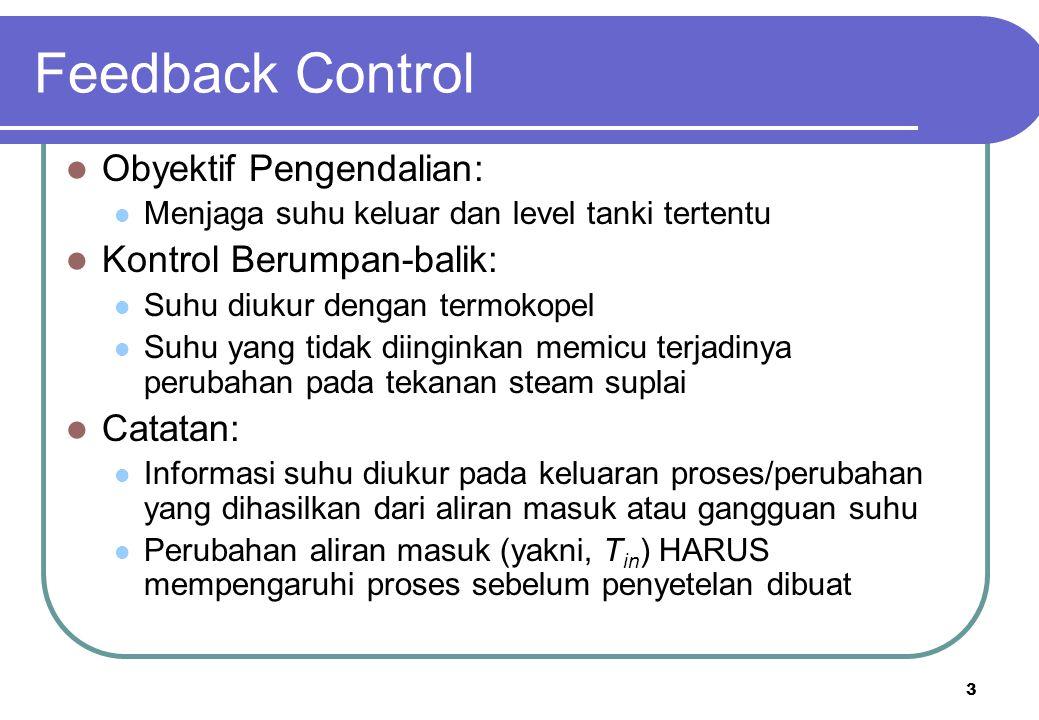 4 Contoh Kontrol Berumpan-balik: Memerlukan sensor dan aktuator Misal: Lup pengontrolan suhu Kontroler: Komponen perangkat lunak yang melaksanakan perhitungan matematika Komponen perangkat keras yang menyediakan sinyal yang terkalibrasi untuk aktuator Aktuator: Proses (dengan dinamik) fisik yang dipicu oleh kontroler Mempengaruhi proses secara langsung Sensor: Memantau beberapa sifat sistem dan mentransmisikan sinyal balik ke kontroler