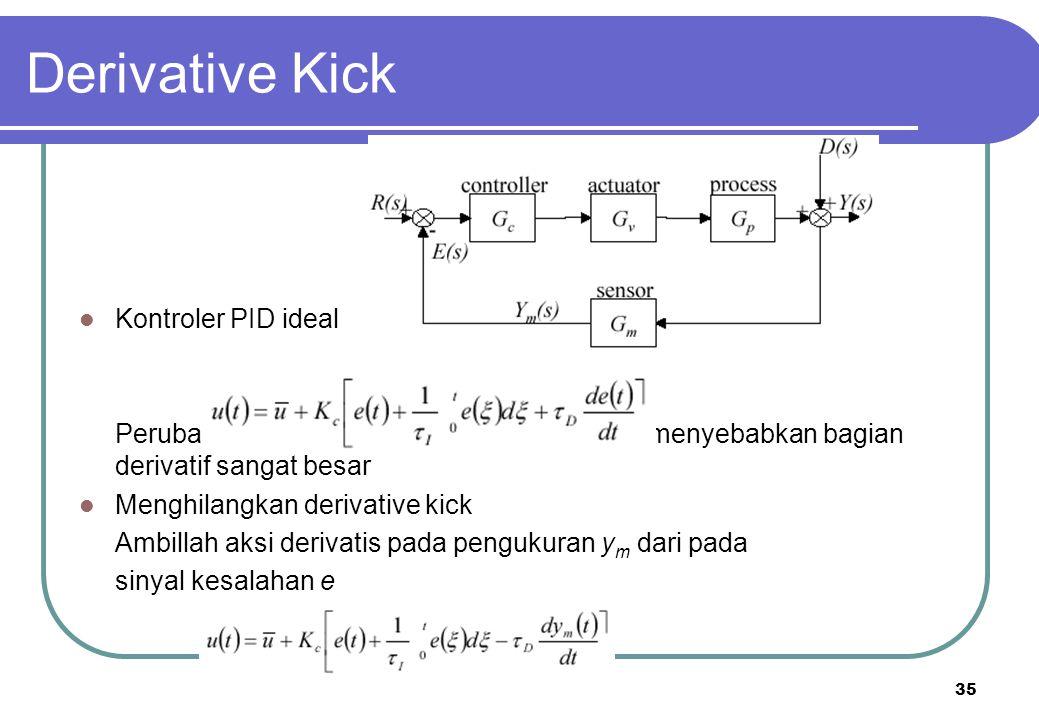 35 Derivative Kick Kontroler PID ideal Perubahan setpoint yang tiba-tiba, e(t), akan menyebabkan bagian derivatif sangat besar Menghilangkan derivativ