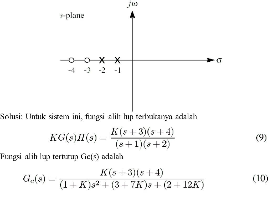Jika suatu titik s merupakan pole lup tertutup dengan nilai penguatan K maka persamaan-persamaan (7) dan (6) harus dipenuhi.