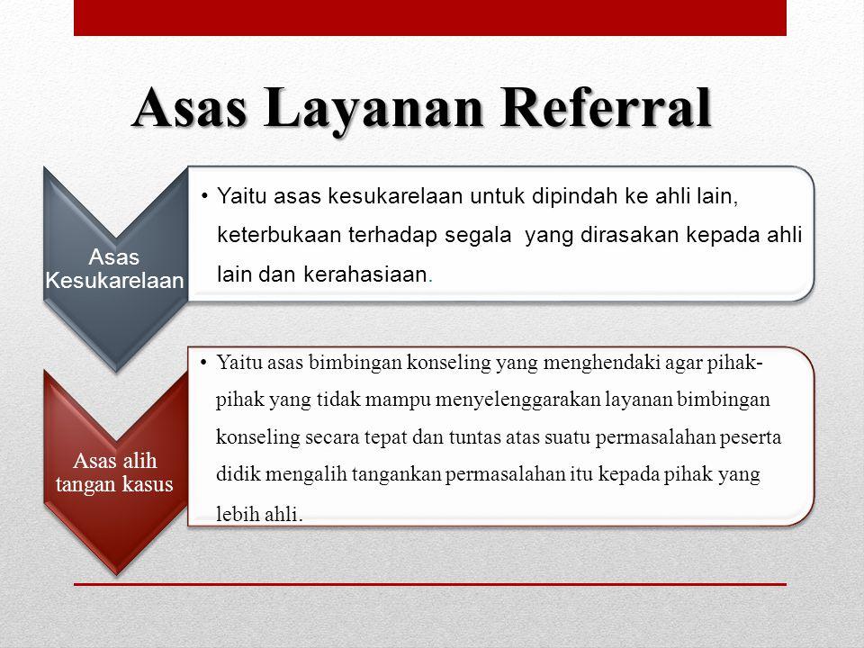Asas Layanan Referral Asas Kesukarelaan Yaitu asas kesukarelaan untuk dipindah ke ahli lain, keterbukaan terhadap segala yang dirasakan kepada ahli la