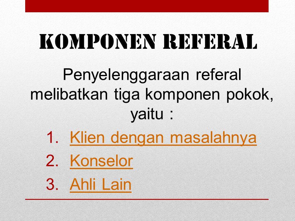 Komponen Referal Penyelenggaraan referal melibatkan tiga komponen pokok, yaitu : 1.Klien dengan masalahnya Klien dengan masalahnya 2.KonselorKonselor