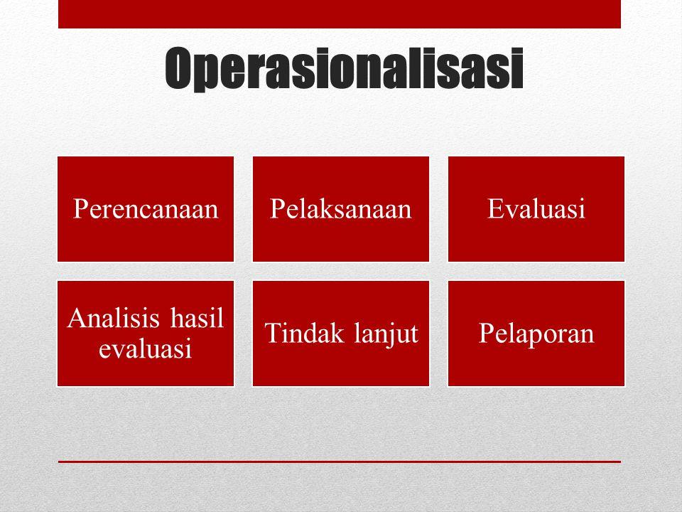 Operasionalisasi PerencanaanPelaksanaanEvaluasi Analisis hasil evaluasi Tindak lanjutPelaporan
