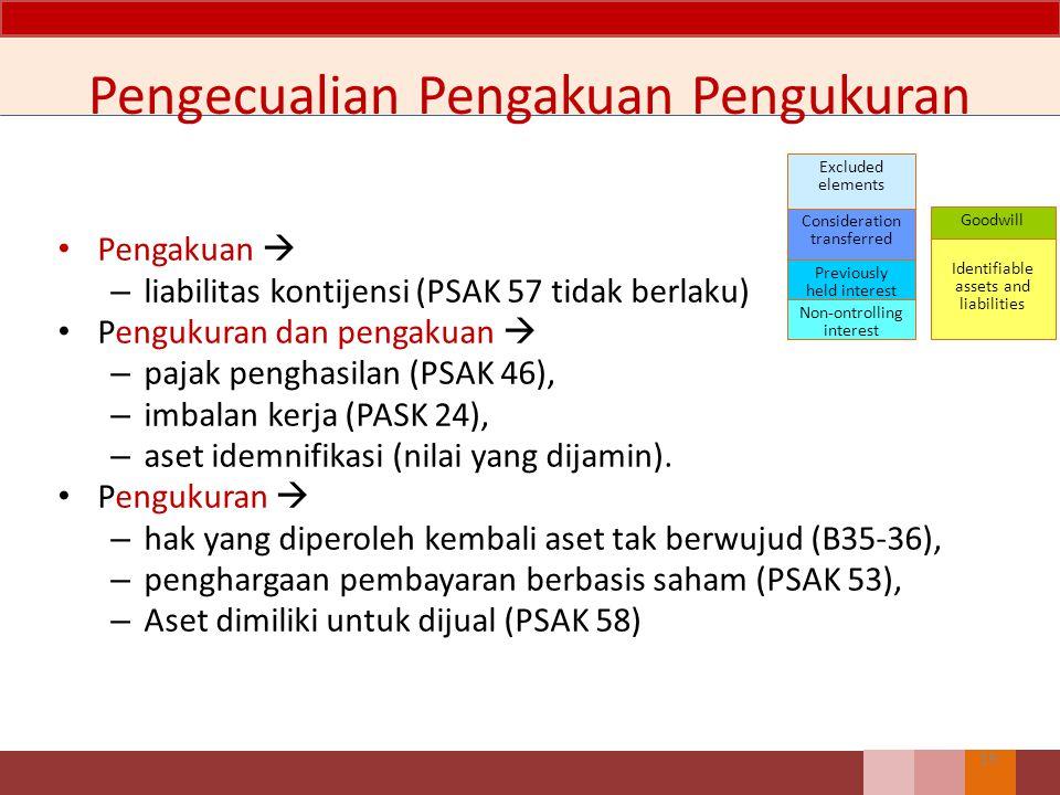Pengecualian Pengakuan Pengukuran Pengakuan  – liabilitas kontijensi (PSAK 57 tidak berlaku) Pengukuran dan pengakuan  – pajak penghasilan (PSAK 46)