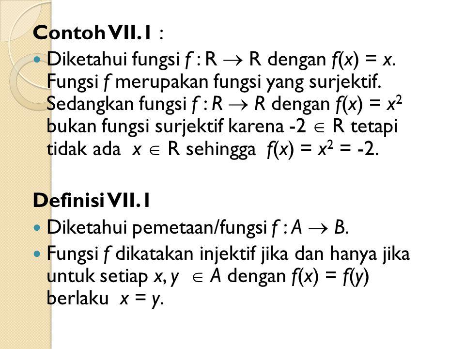 Contoh VII.1 : Diketahui fungsi f : R  R dengan f(x) = x. Fungsi f merupakan fungsi yang surjektif. Sedangkan fungsi f : R  R dengan f(x) = x 2 buka