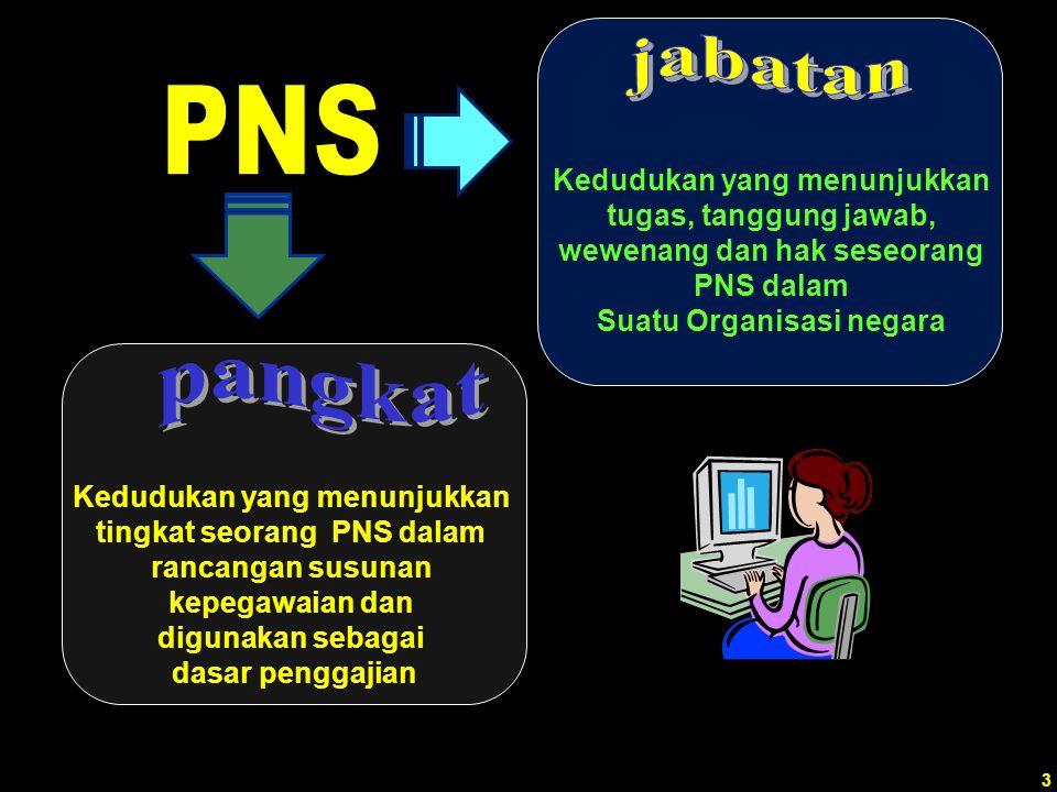 Kedudukan yang menunjukkan tugas, tanggung jawab, wewenang dan hak seseorang PNS dalam Suatu Organisasi negara Kedudukan yang menunjukkan tingkat seor