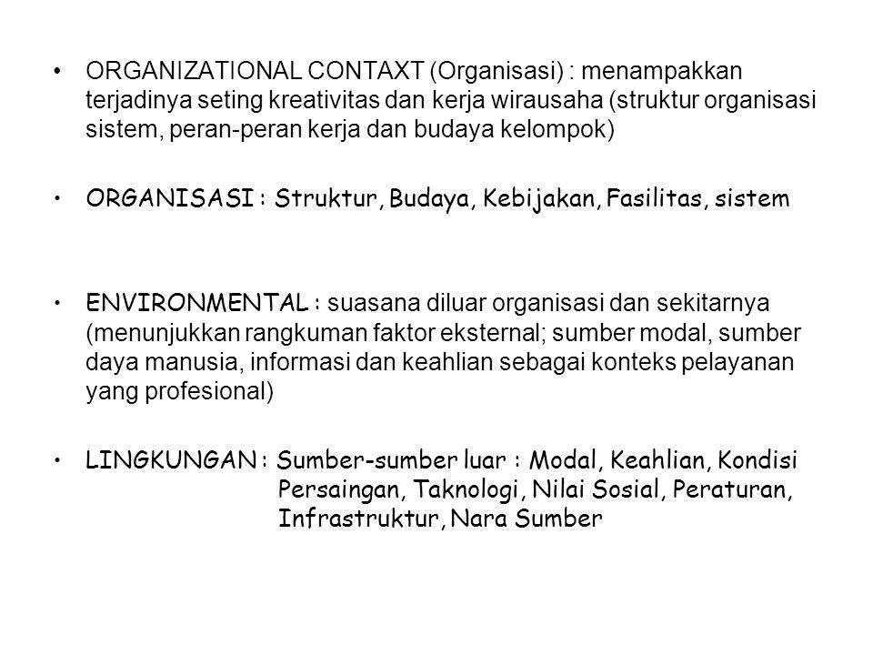 ORGANIZATIONAL CONTAXT (Organisasi) : menampakkan terjadinya seting kreativitas dan kerja wirausaha (struktur organisasi sistem, peran-peran kerja dan budaya kelompok) ORGANISASI : Struktur, Budaya, Kebijakan, Fasilitas, sistem ENVIRONMENTAL : suasana diluar organisasi dan sekitarnya (menunjukkan rangkuman faktor eksternal; sumber modal, sumber daya manusia, informasi dan keahlian sebagai konteks pelayanan yang profesional) LINGKUNGAN : Sumber-sumber luar : Modal, Keahlian, Kondisi Persaingan, Taknologi, Nilai Sosial, Peraturan, Infrastruktur, Nara Sumber