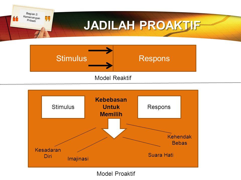 LOGO JADILAH PROAKTIF StimulusRespons Model Reaktif StimulusRespons Kebebasan Untuk Memilih Kehendak Bebas Suara Hati Imajinasi Kesadaran Diri Model P