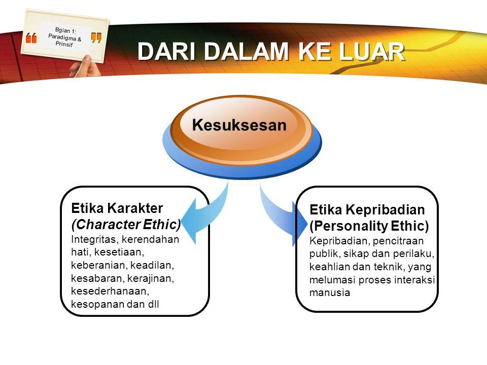 LOGO Etika Karakter (Character Ethic) Integritas, kerendahan hati, kesetiaan, keberanian, keadilan, kesabaran, kerajinan, kesederhanaan, kesopanan dan