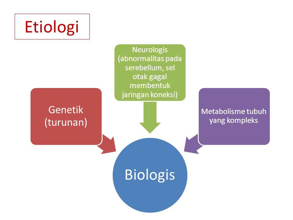 Etiologi Biologis Genetik (turunan) Neurologis (abnormalitas pada serebellum, sel otak gagal membentuk jaringan koneksi) Metabolisme tubuh yang kompleks