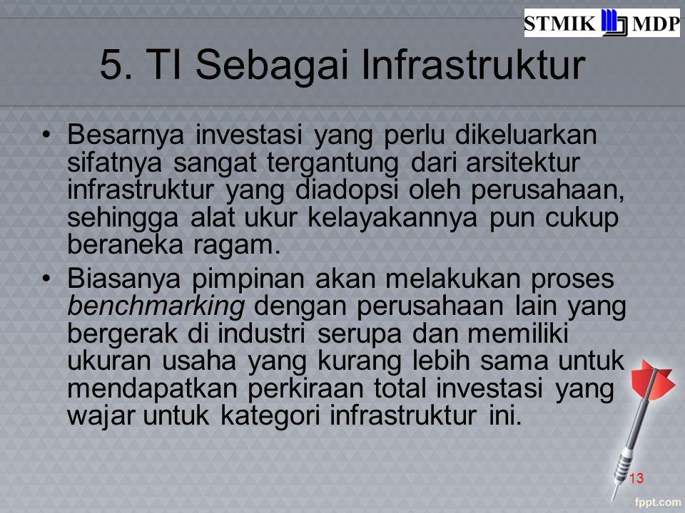 5. TI Sebagai Infrastruktur Besarnya investasi yang perlu dikeluarkan sifatnya sangat tergantung dari arsitektur infrastruktur yang diadopsi oleh peru
