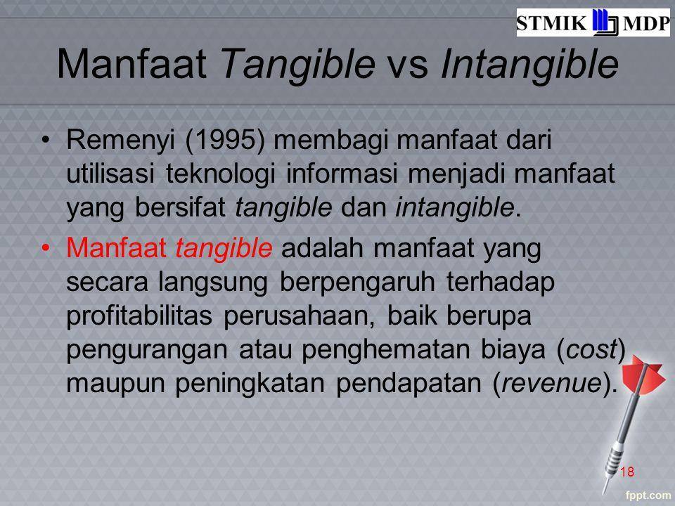 Manfaat Tangible vs Intangible Remenyi (1995) membagi manfaat dari utilisasi teknologi informasi menjadi manfaat yang bersifat tangible dan intangible