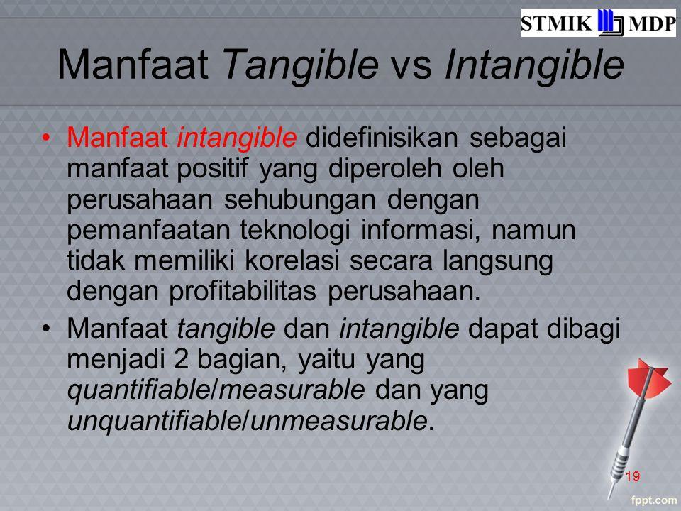 Manfaat Tangible vs Intangible Manfaat intangible didefinisikan sebagai manfaat positif yang diperoleh oleh perusahaan sehubungan dengan pemanfaatan t