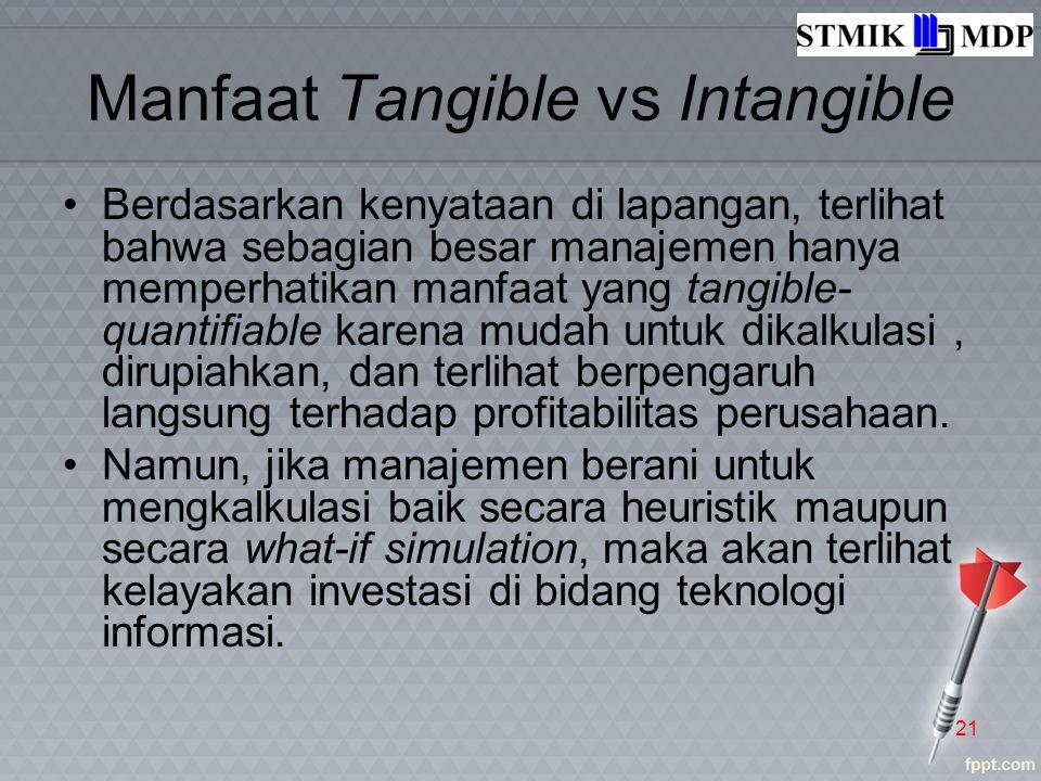 Manfaat Tangible vs Intangible Berdasarkan kenyataan di lapangan, terlihat bahwa sebagian besar manajemen hanya memperhatikan manfaat yang tangible- q