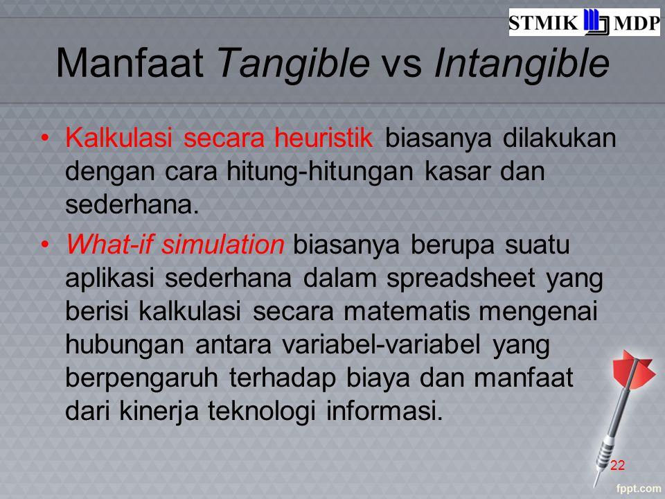 Manfaat Tangible vs Intangible Kalkulasi secara heuristik biasanya dilakukan dengan cara hitung-hitungan kasar dan sederhana. What-if simulation biasa