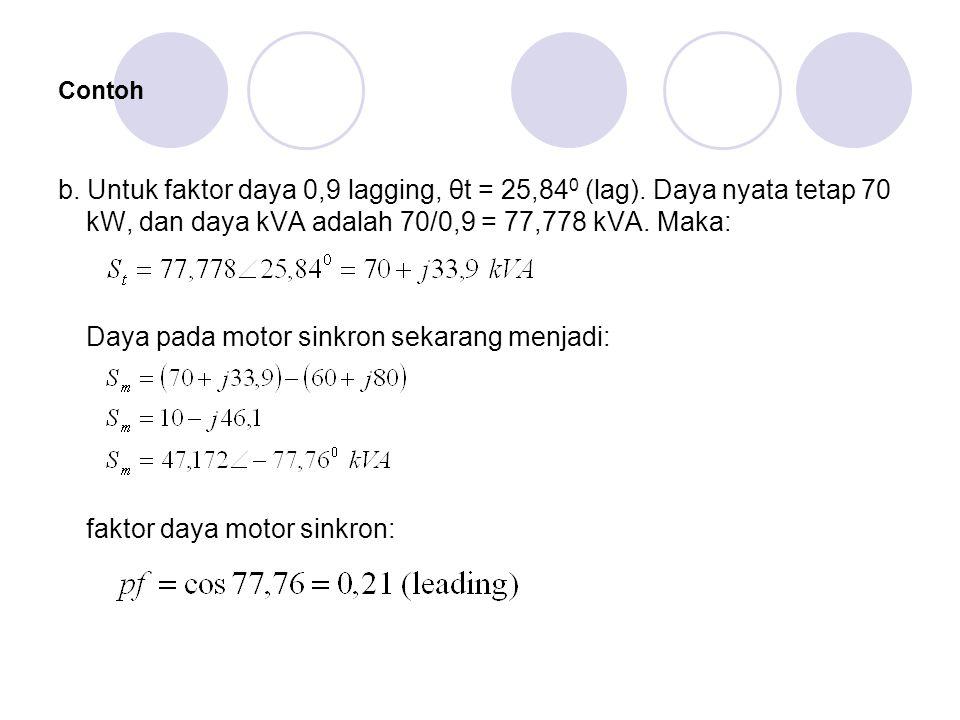 Contoh b. Untuk faktor daya 0,9 lagging, θt = 25,84 0 (lag).