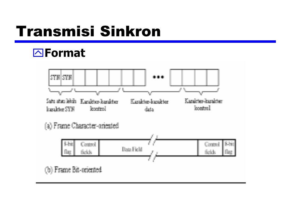 Transmisi Sinkron yFormat